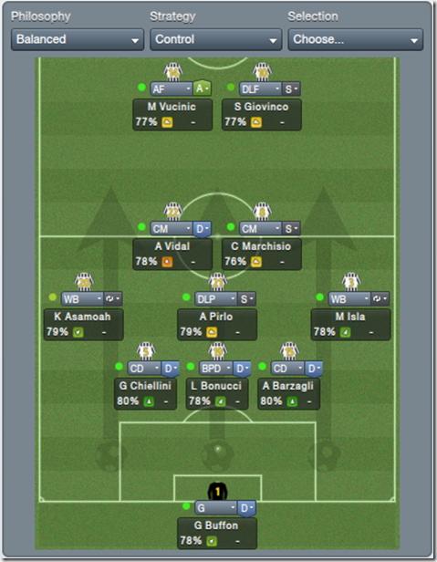 3-5-2 Juventus