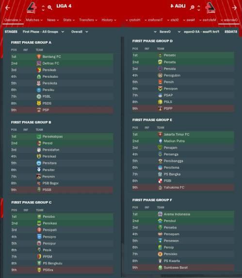 FM Downloads : Database Indonesian League untuk FM19 by Khaidar Ali